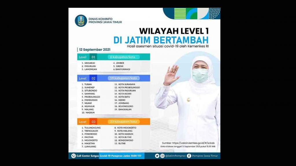 Update status covid-19 di Jatim (Foto / Istimewa)