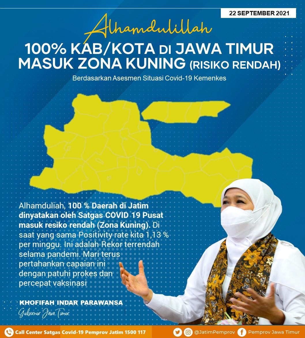 Jatim 100 Persen Zona Kuning, Khofifah : Alhamdulillah